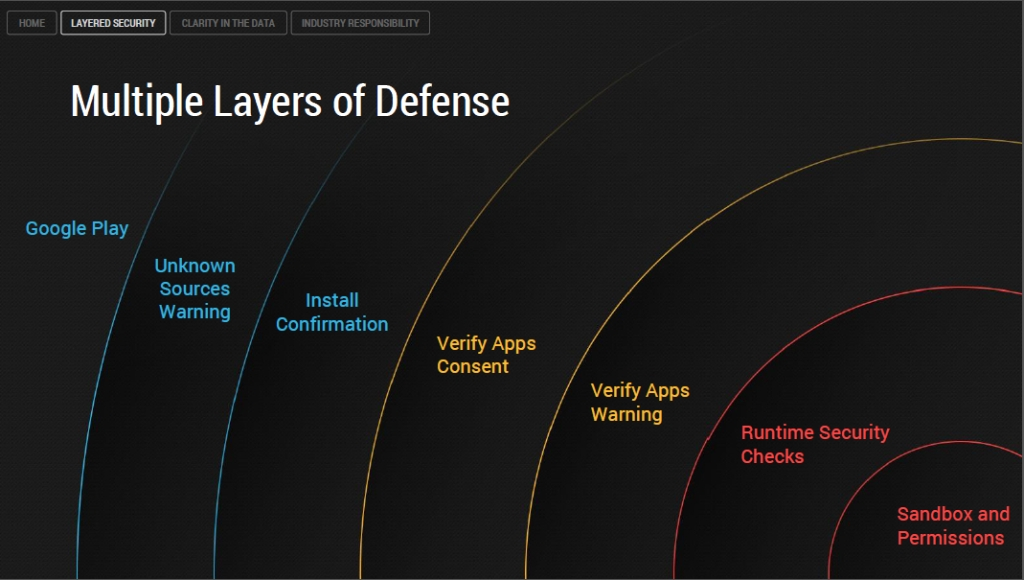 android-layered-security