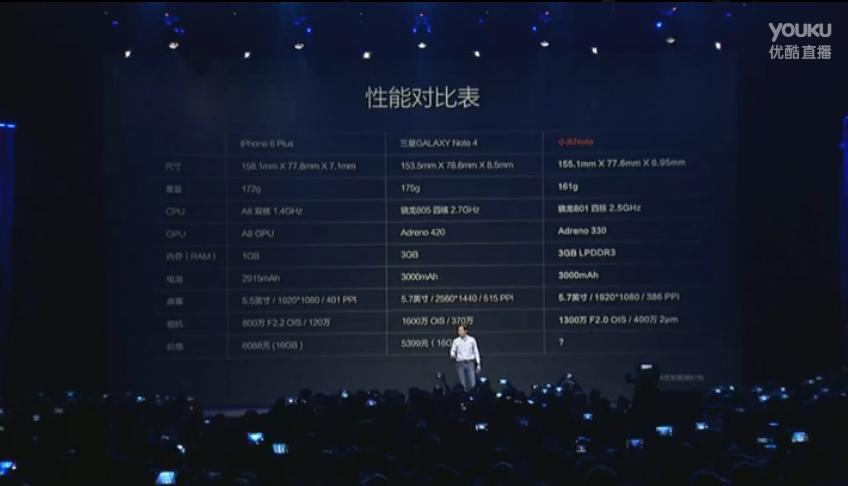Xiaomi-Note-5